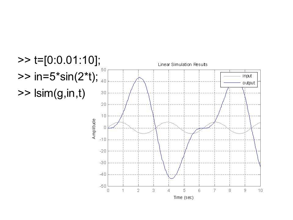 >> t=[0:0.01:10]; >> in=5*sin(2*t); >> lsim(g,in,t)
